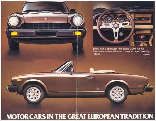 1982 Fiat Spider Owners Manual Pdf